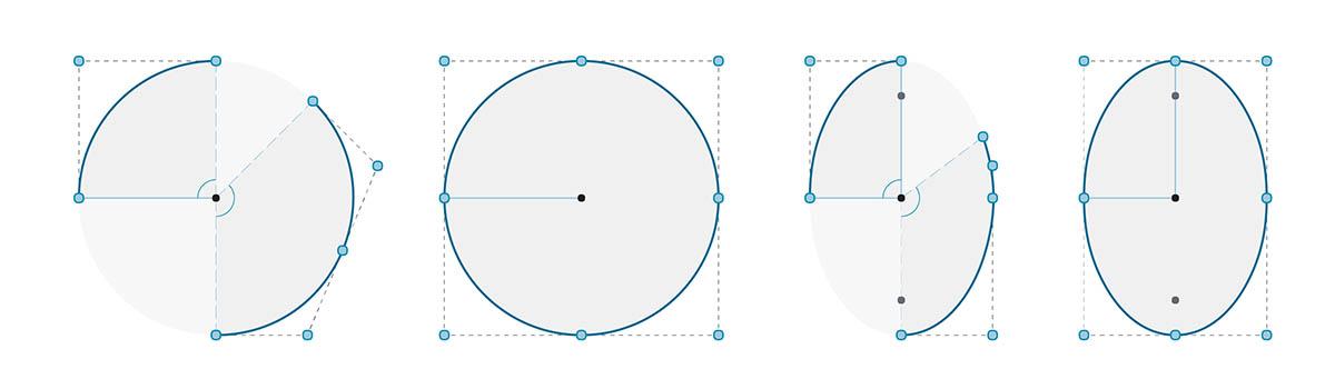 Curves   The Dynamo Primer